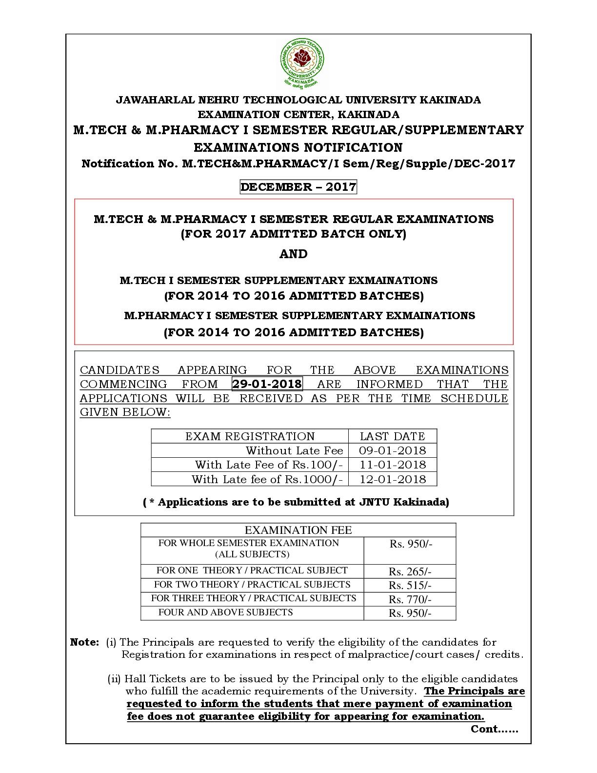 ACET - Aditya College of Engineering & Technology